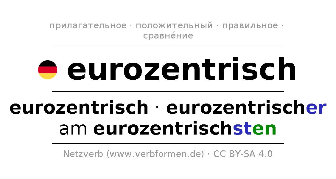 Eurozentrisch