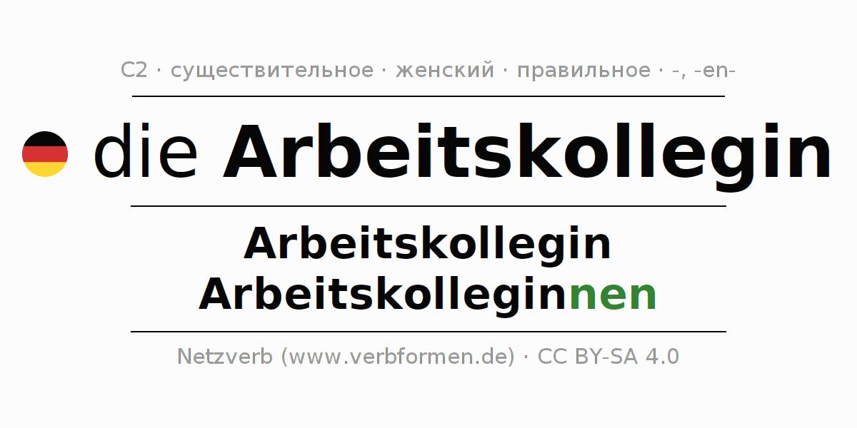 Arbeitskollegin Arbeitskollegin translation