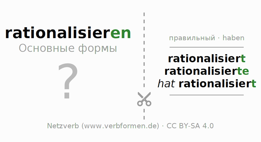 флeш карточкam слов для сопряжения глагола rationalisieren