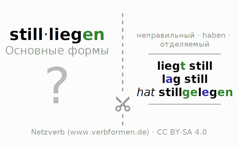 флeш карточкam слов для сопряжения глагола stillliegen (hat)