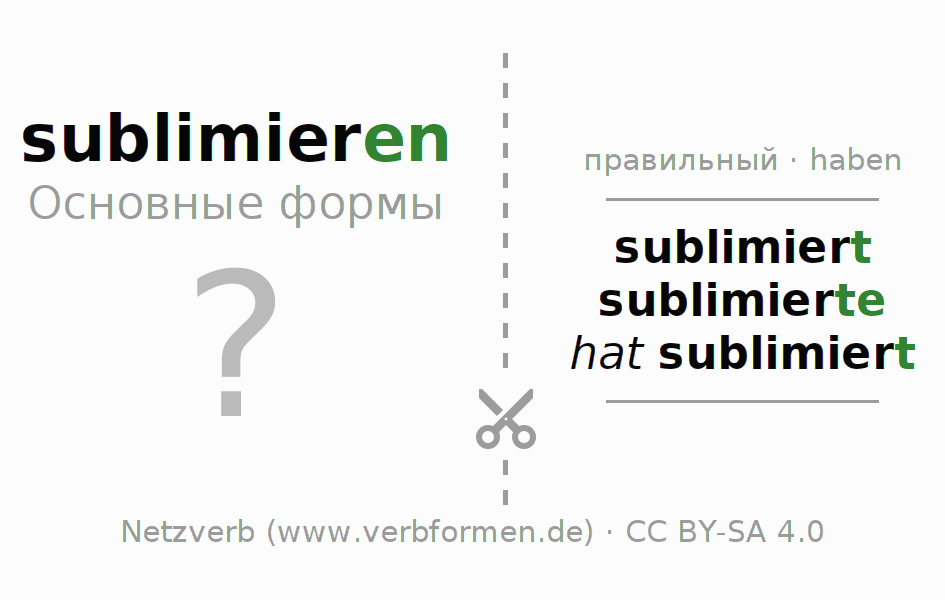 флeш карточкam слов для сопряжения глагола sublimieren (hat)