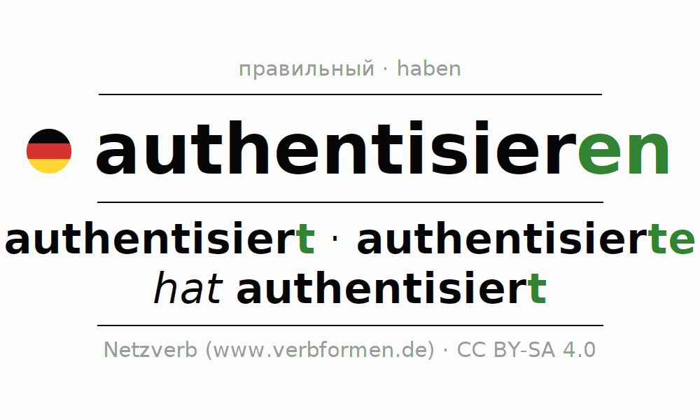 Спряжение глагола authentisieren