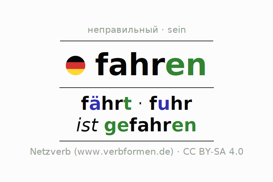 как с немецкого переводится ландрат
