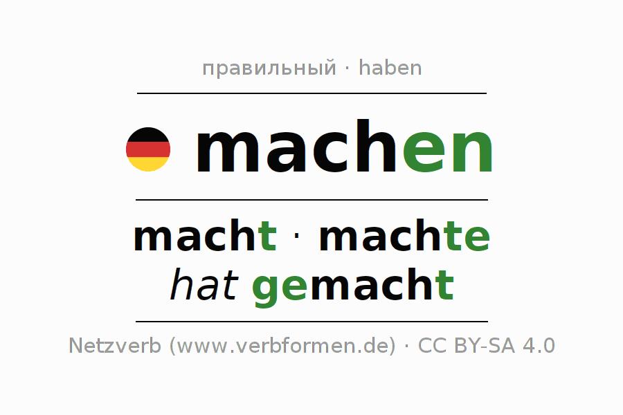es freut mich ihre Bekanntschaft gemacht zu haben - Deutsch-Latein Übersetzung | PONS