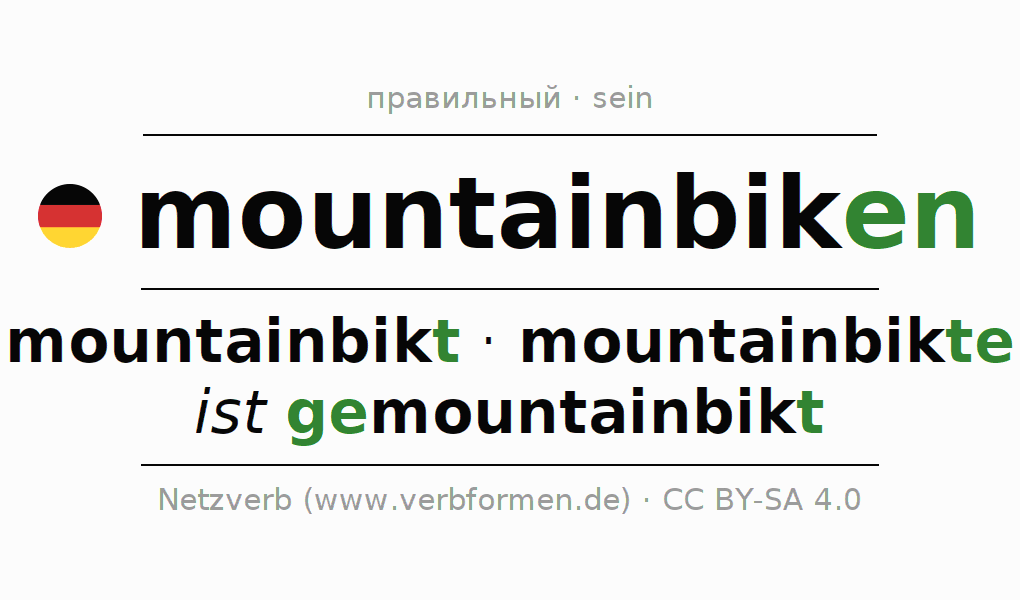 Спряжение глагола mountainbiken