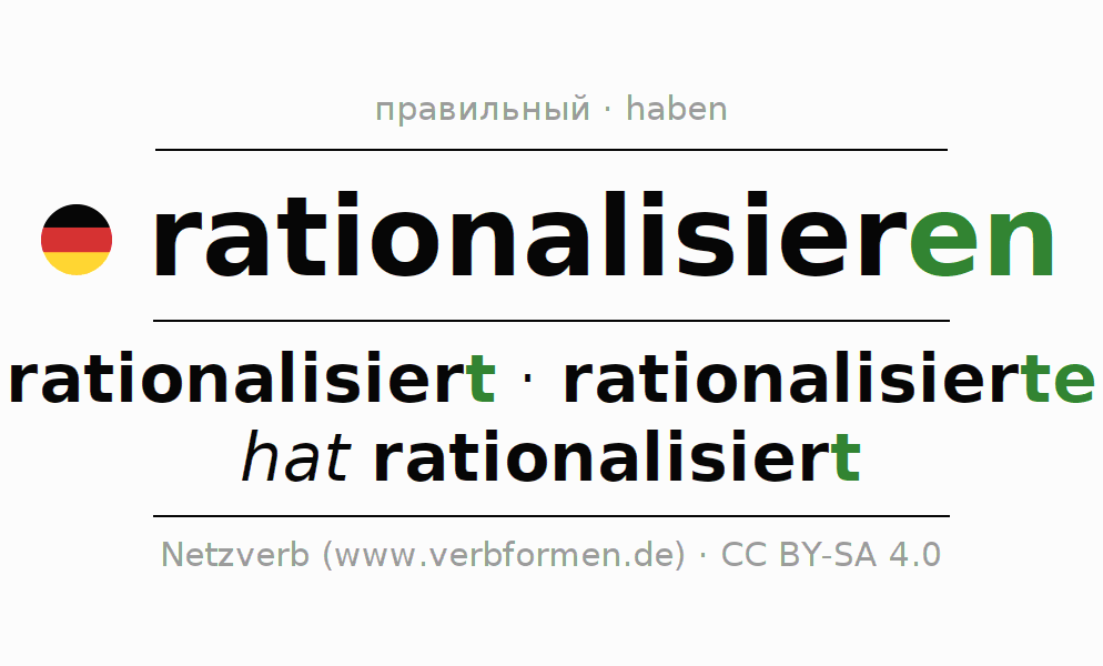 Спряжение глагола rationalisieren