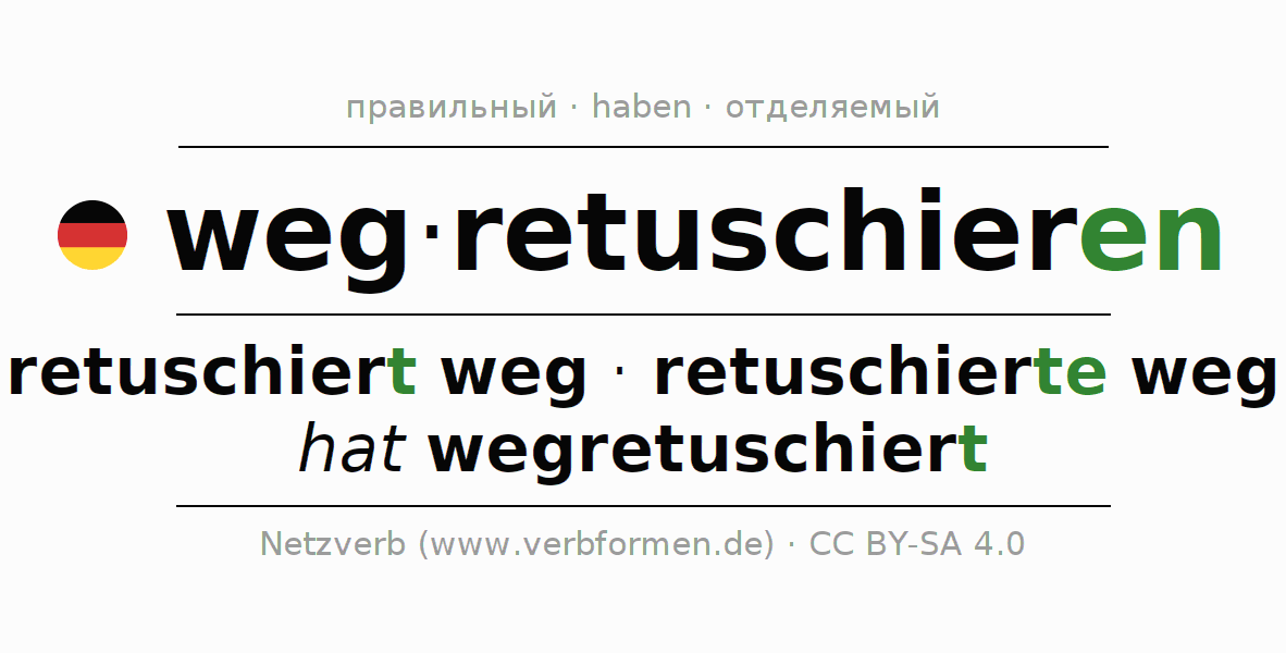Спряжение глагола wegretuschieren
