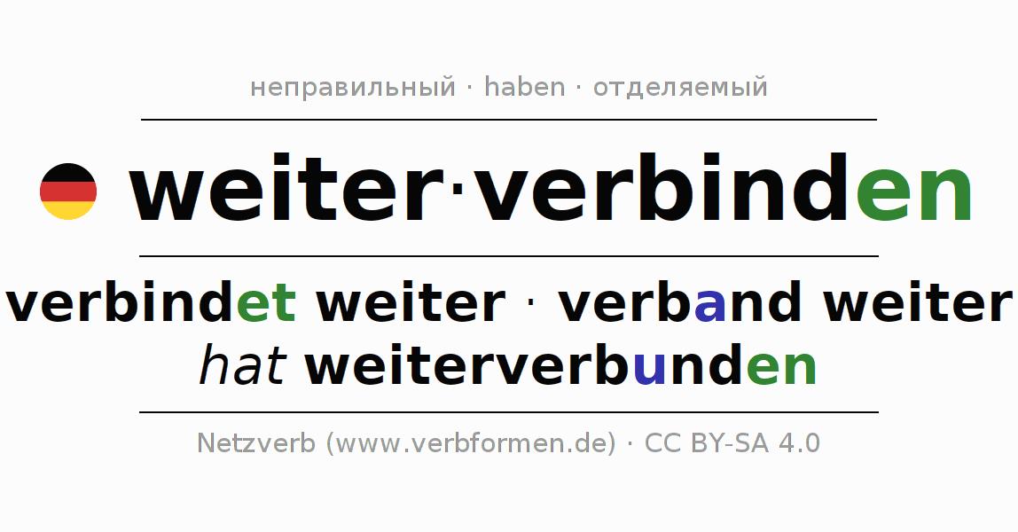 Три формы глагола в немецком языке verbinden
